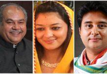 jyotiraditya-Scindia's-name-can-be-fixed-from-Guna-Priyadarshini-can-be-candidate-from-Gwalior