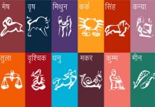 zodiac-will-tell-future-
