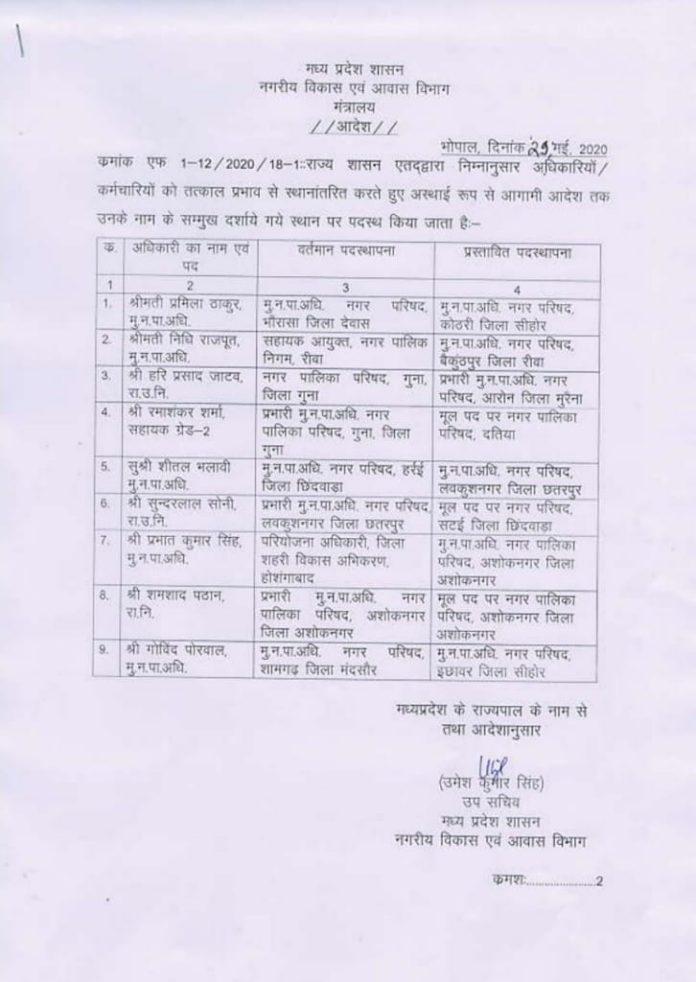 नगरीय निकाय में अधिकारियों के तबादले, देखिये सूची