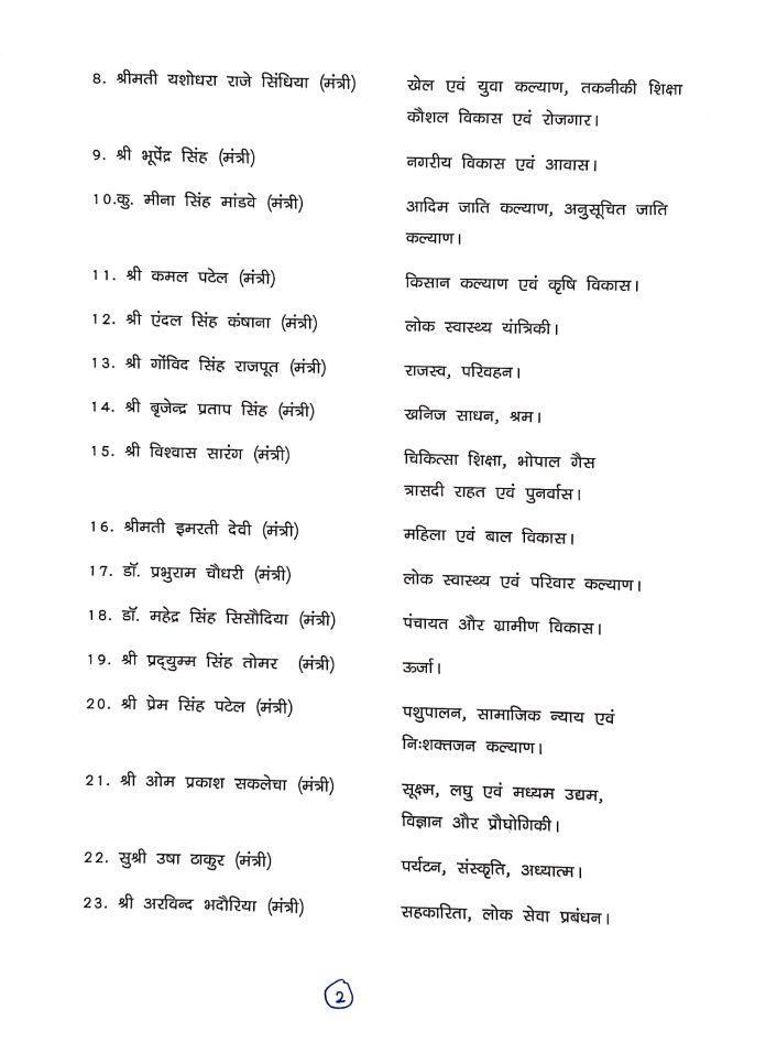 Shivraj Cabinet: मंत्रियों को विभागों का बंटवारा, आधिकारिक सूची जारी