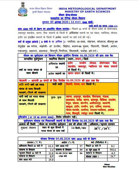 MP Weather Update: मध्यप्रदेश में अगले 24 घंटों में भारी बारिश की संभावना