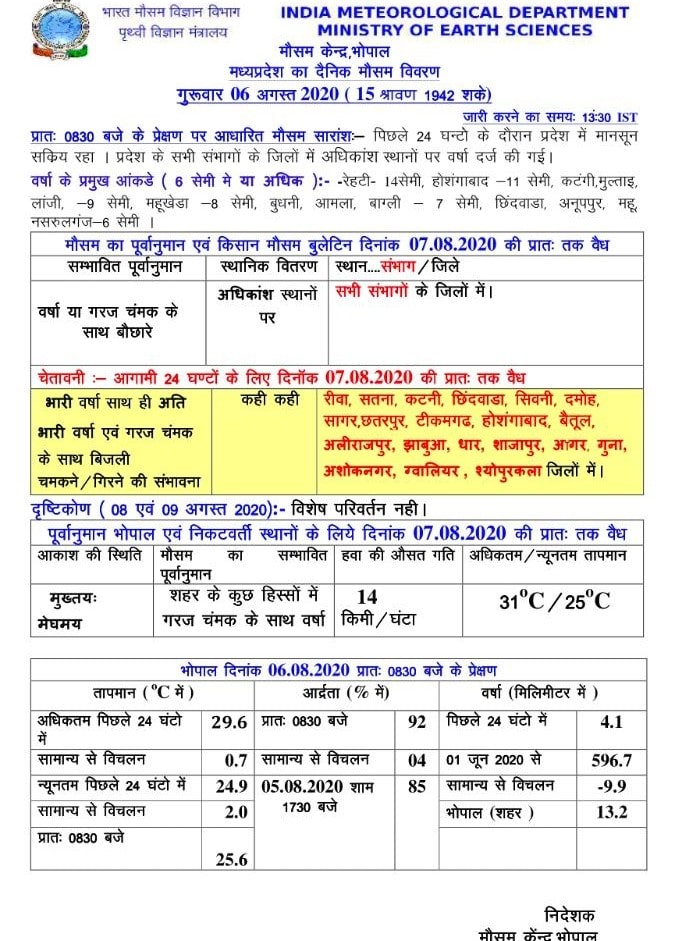 MP Weather Update : मध्यप्रदेश के इन 20 जिलों में होगी भारी बारिश, येलो अलर्ट जारी