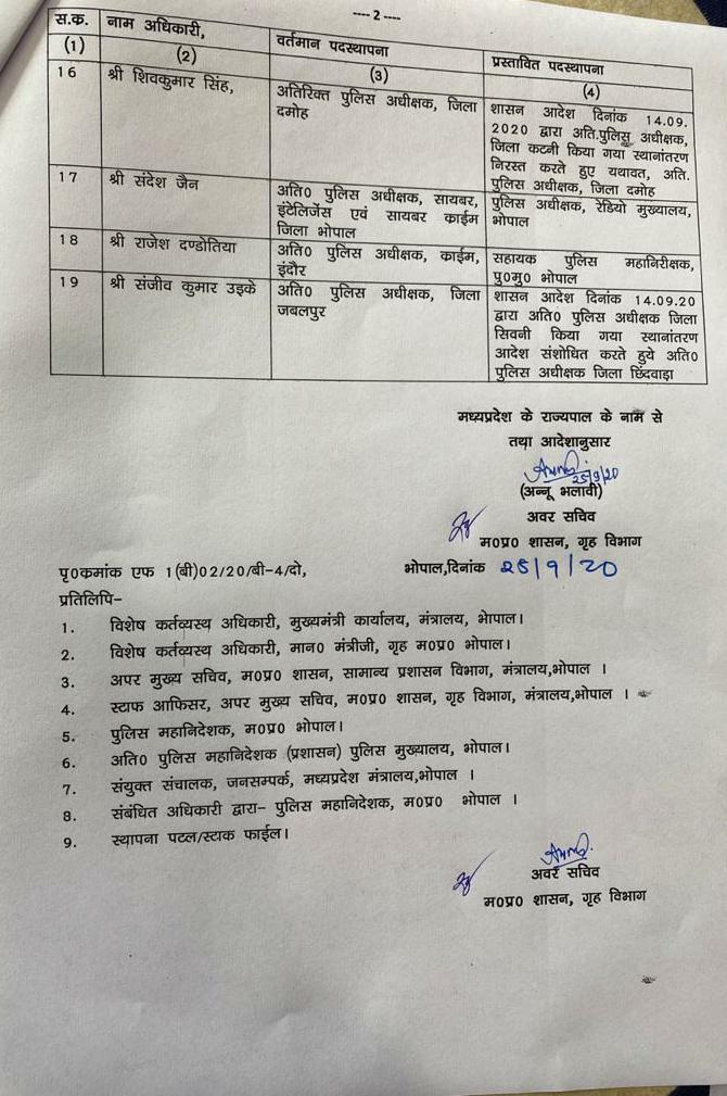 उपचुनाव की घोषणा से पहले सरकार ने कर दिए थोकबंद तबादले, 90 ASP और DSP इधर से उधर