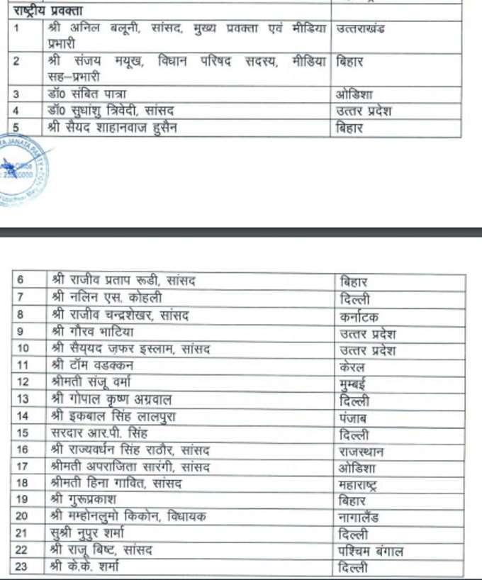 भाजपा की नई टीम घोषित, कैलाश विजयवर्गीय समेत मप्र के इन नेताओं को मिली जिम्मेदारी