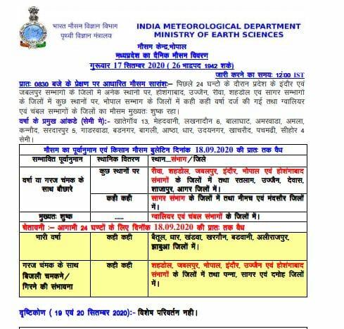 MP Weather Update: मप्र के इन जिलों में भारी बारिश का अलर्ट, बिजली गिरने की भी संभावना