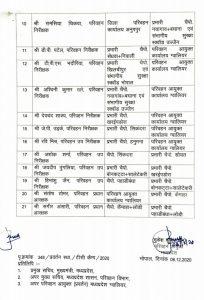 खुद को भाजपा के वरिष्ठ नेता का खास कहने वाला परिवहननिरीक्षकलूपलाइन भेजा गया