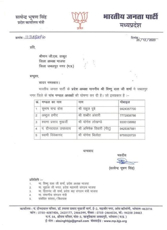भाजपा ने की जबलपुर जिले में पांच मंडल अध्यक्षों की घोषणा, देखिये लिस्ट