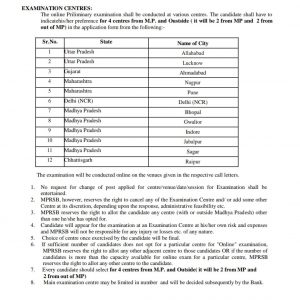 कांग्रेस ने लगाया मुख्यमंत्री पर युवाओं के साथ वादाखिलाफी का आरोप