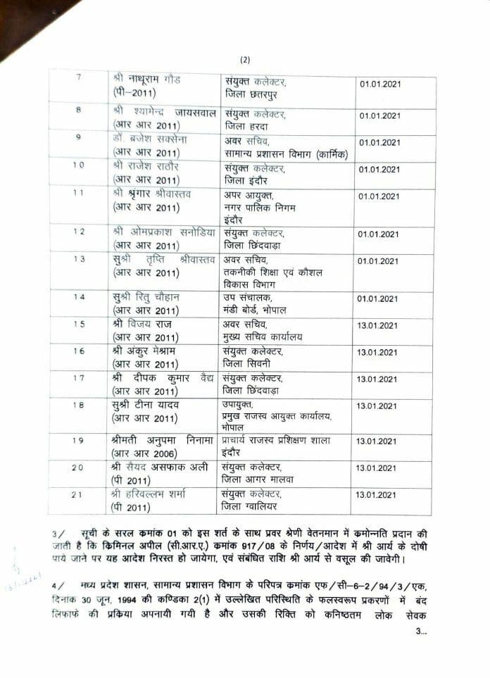 राज्य प्रशासनिक सेवा के 21 अधिकारियों को प्रवर श्रेणी वेतनमान, आदेश जारी