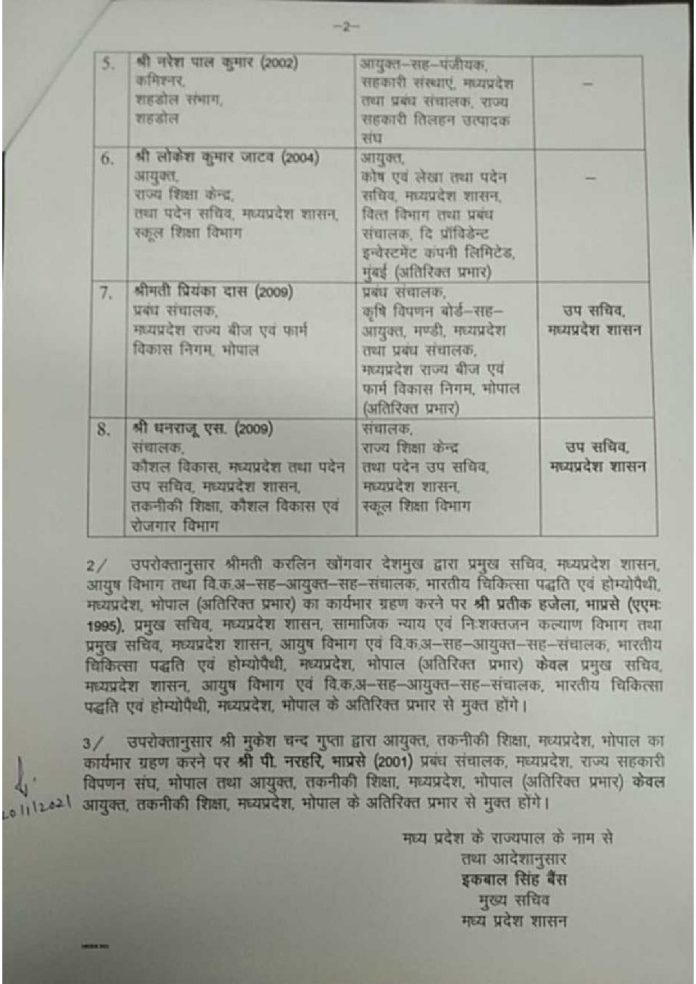 IAS Transfer : मध्य प्रदेश में आईएएस अधिकारियों के तबादले, देखिये लिस्ट
