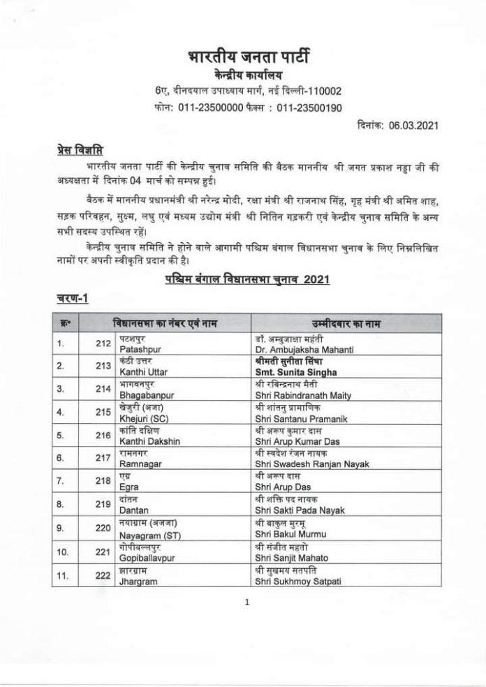 बंगाल के लिए भाजपा ने जारी की पहली सूची, ममता के सामने होंगे शुभेंदु अधिकारी