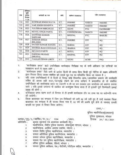 Promotion: मध्य प्रदेश में अब इन पुलिसकर्मियों को दी गई पदोन्नति, यहां देखें पूरी लिस्ट