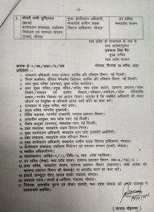 Transfer : मध्य प्रदेश में आईएएस अधिकारियों के तबादलें, यहां देखें लिस्ट