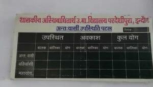 प्रदेश सरकार के लिए इस वर्ग में निरक्षरता का दबाव! क्या है बड़ी परेशानी? पढ़ें खास रिपोर्ट