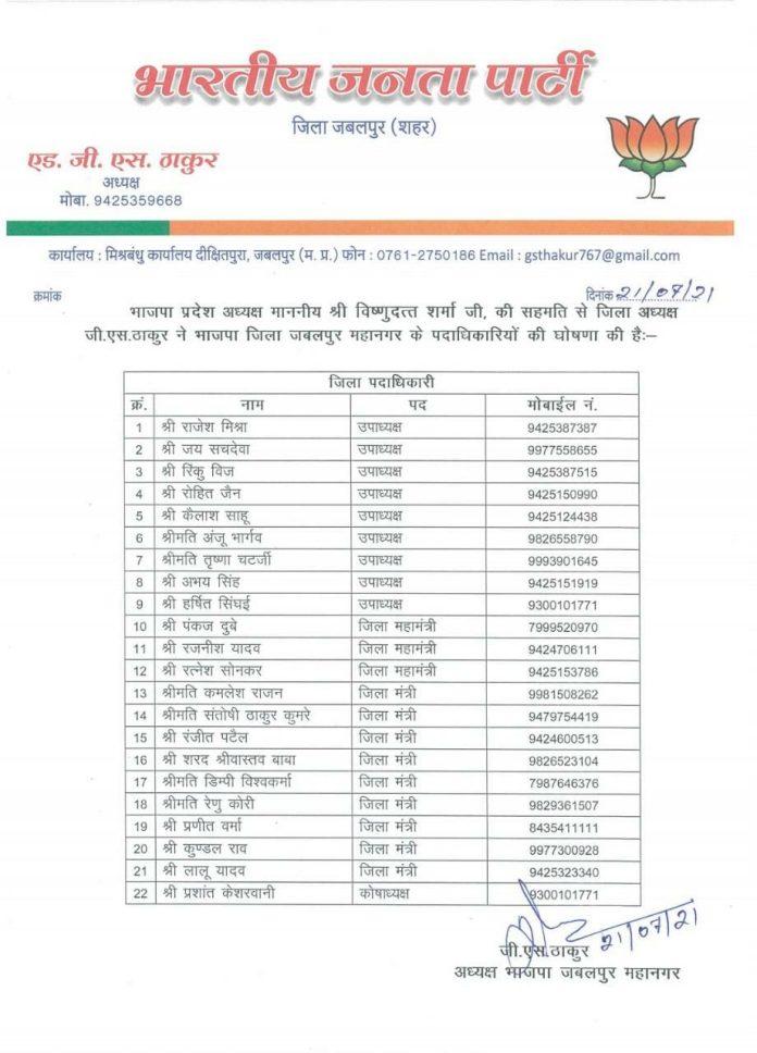 Jabalpur News: BJP की जिला कार्यकारिणी घोषित, इन नेताओं को मिली बड़ी जिम्मेदारी