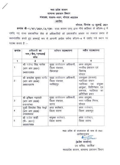 Transfer: मध्य प्रदेश में राज्य प्रशासनिक सेवा अधिकारियों के तबादलें, यहां देखें लिस्ट
