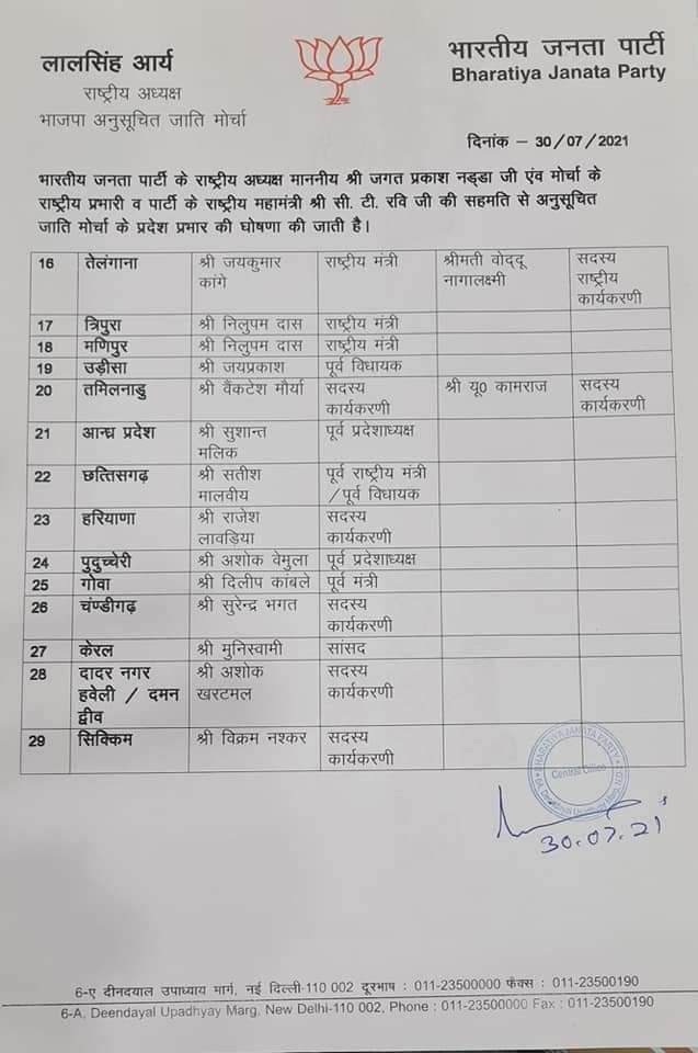 BJP ने की अनुसूचित जाति मोर्चा के प्रदेश प्रभारियों की नियुक्ति, यहां देखें लिस्ट