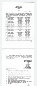 Transfer: मध्यप्रदेश में बड़े स्तर पर हुए अधिकारियों के तबादले, यहां देखें लिस्ट