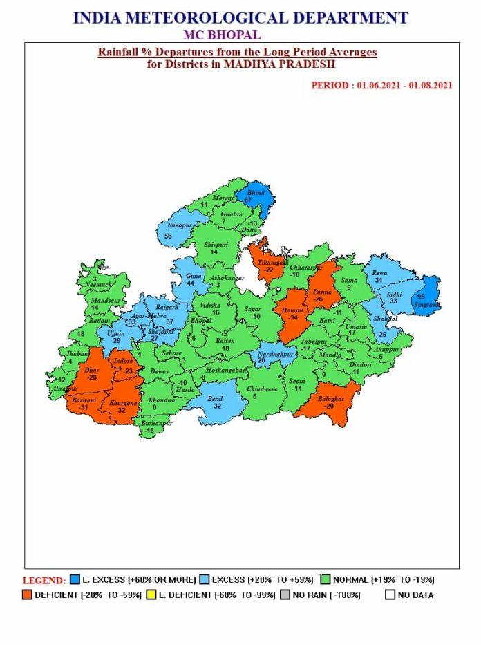 MP Weather: मप्र में जारी रहेगा मूसलाधार का दौर, 27 जिलों में भारी बारिश का अलर्ट