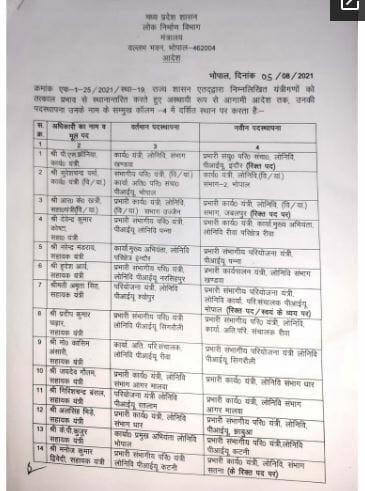Transfer : मध्य प्रदेश में PWD विभाग के अधिकारियों के तबादले, यहां देखें लिस्ट