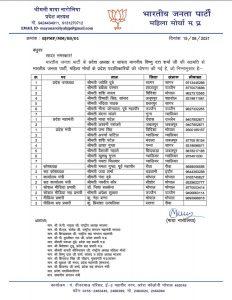 VD Sharma की सहमति के बाद BJP पदाधिकारियों के नाम की सूची जारी, देखिये लिस्ट