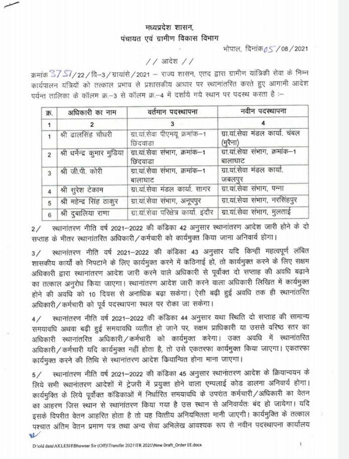 Transfer in MP : मध्यप्रदेश में अधिकारियों के तबादले, यहां देखें लिस्ट