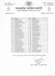 MP Politics: उपचुनाव से पहले Congress की बड़ी तैयारी, की गई रीच-100 की नियुक्ति, देखे लिस्ट