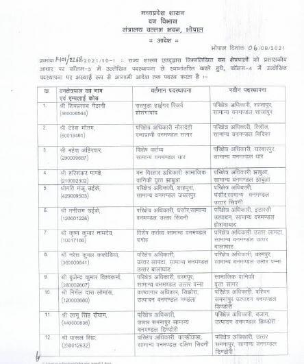 Transfer In MP: मध्य प्रदेश में अधिकारियों के थोकबंद तबादले, यहां देखें लिस्ट