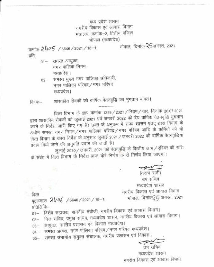 MP News: कर्मचारियों के वेतनवृद्धि को लेकर बड़ी खबर, विभाग ने जारी किया आदेश, मिलेगा लाभ