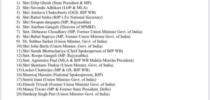 उपचुनाव : ममता को टक्कर देंगी प्रियंका, BJP ने जारी की स्टार प्रचारकों की लिस्ट