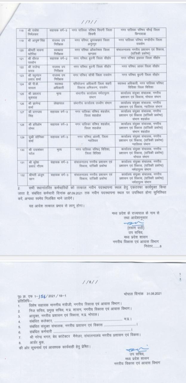 Transfer: मध्य प्रदेश में कर्मचारियों के थोकबंद तबादले, सूची जारी, देखें लिस्ट