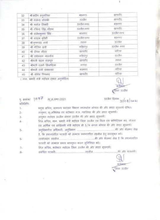 MP Transfer : मध्यप्रदेश में फिर हुए थोकबंद तबादले, देखें लिस्ट