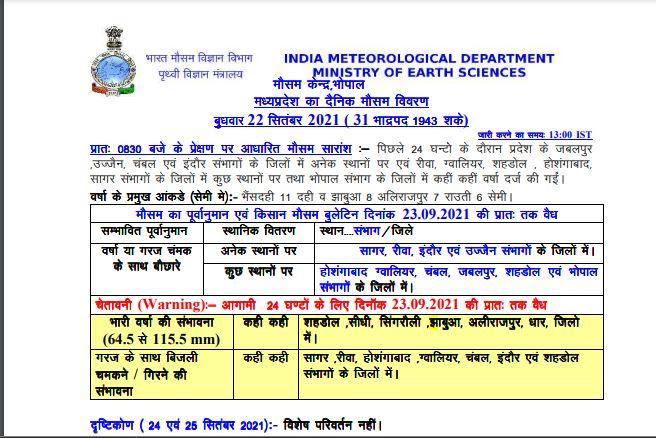 MP Weather : मप्र का मौसम बदला, 6 जिलों में भारी बारिश, बिजली गिरने की भी चेतावनी