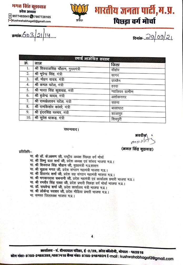 MP News: BJP ने की प्रदेश कार्यसमिति सहित स्थाई सदस्यों की घोषणा, देखें लिस्ट