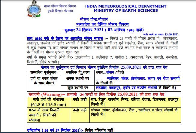 MP Weather : 48 घंटों बाद बदलेगा मप्र का मौसम, 8 जिलों में भारी बारिश का अलर्ट