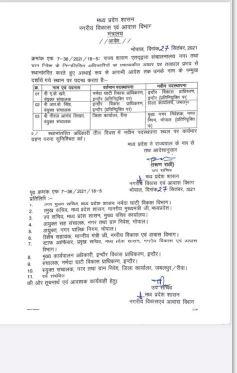 Transfer In MP : मध्य प्रदेश में अधिकारियों के तबादलें, यहां देखें लिस्ट
