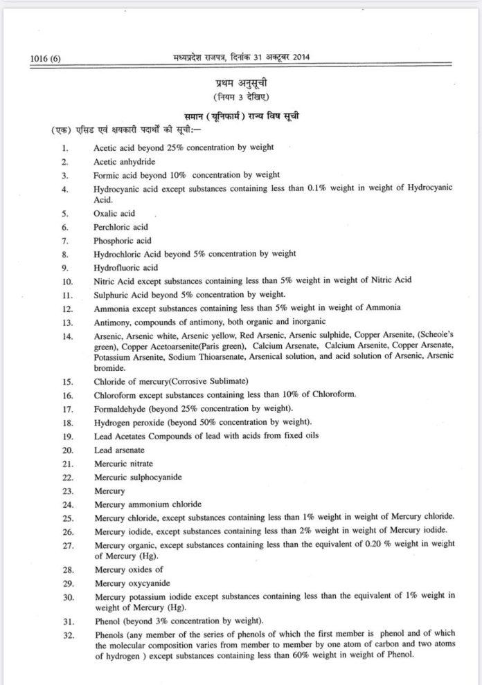 बड़ा फैसला: MP के गृह विभाग ने जारी किया आदेश, कलेक्टर को मिले ये अधिकार