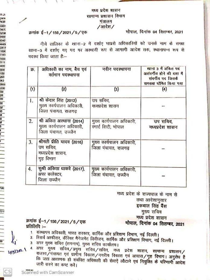 Transfer: मध्य प्रदेश में IAS अधिकारियों के तबादले, यहां देखे लिस्ट