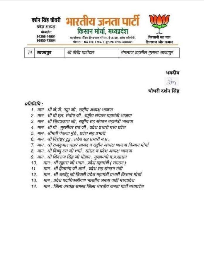 MP उपचुनाव से पहले BJP ने की किसान मोर्चा जिलाध्यक्षों की घोषणा, यहां देखें लिस्ट